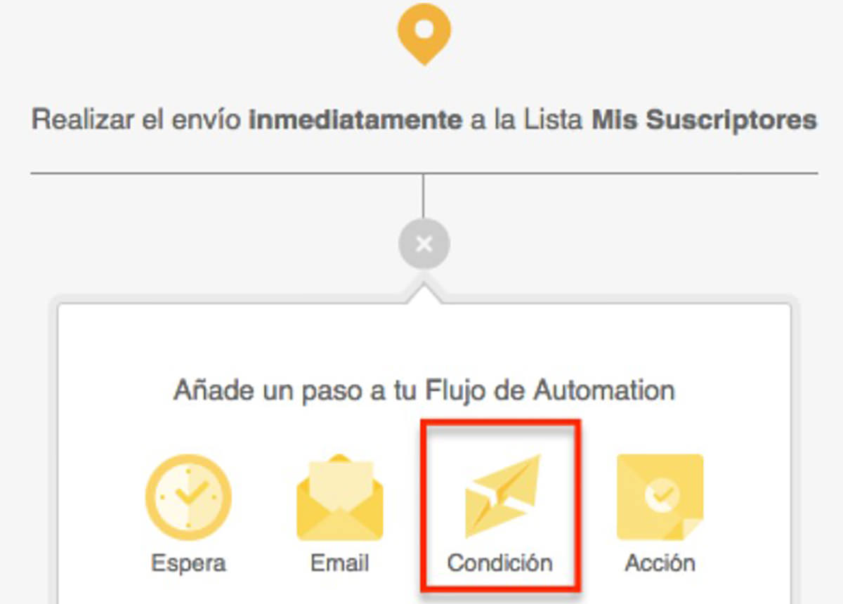 doppler proveedor email marketing que es ventajas caracteristicas comportamiento